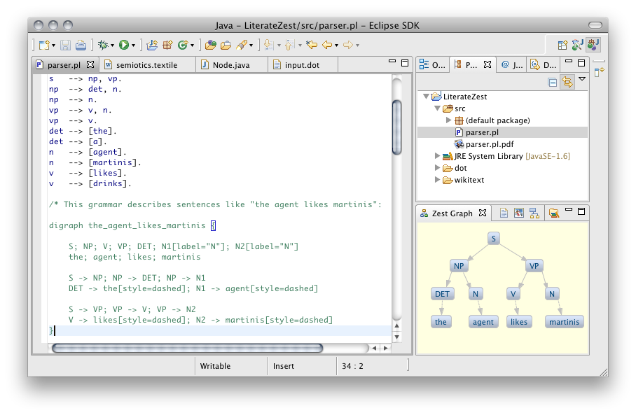 Visual textual documentation with DOT and Zest in Eclipse ... Javadoc Eclipse